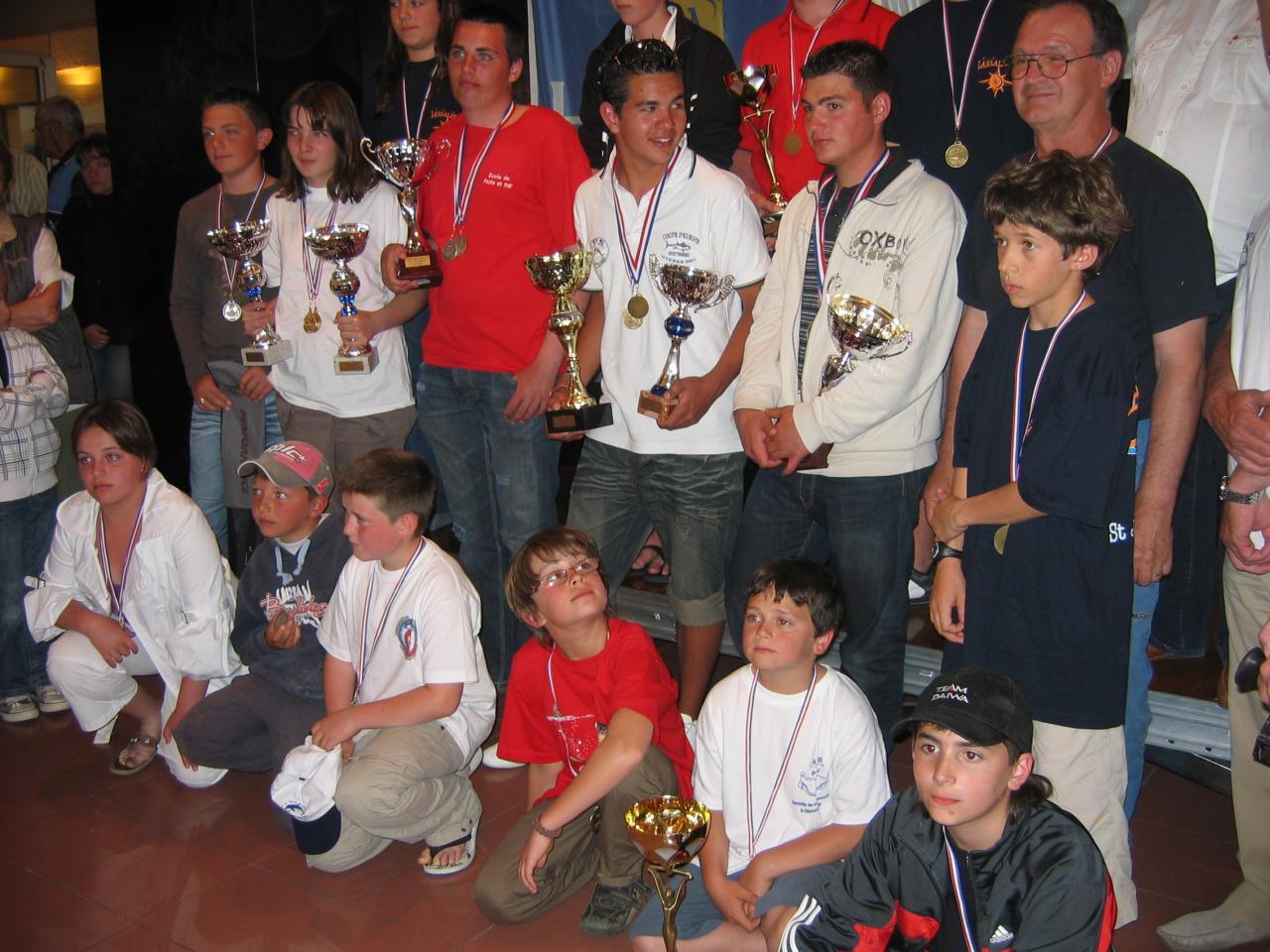 Championnat de France jeunes